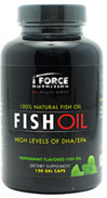 Fish Oil Peppermint