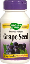 Grape Seed Extract 250 mg